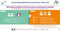 DIVORCCE PAR CONSENTEMENT MUTUEL DEJUDICIAIRISE : MODE d'EMPLOI